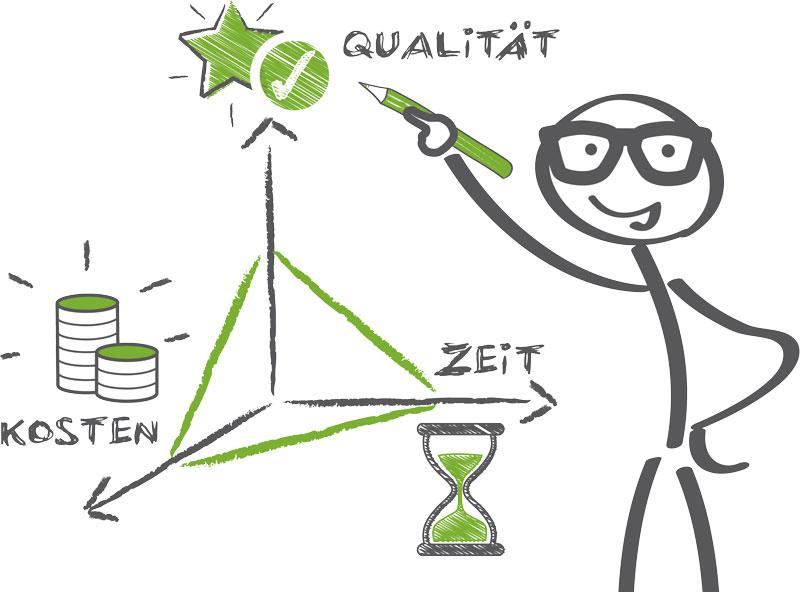 Qualität Kosten Zeit - Über uns - Planungsbüro Amato - Friedrichshafen